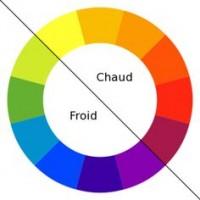 colorimétrie couleurs chaudes froides