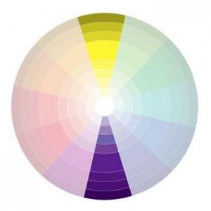 colorimétrie harmonie complémentaire