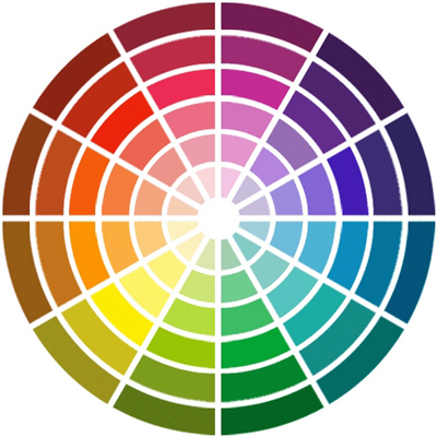 roue_chromatique_colorimétrie