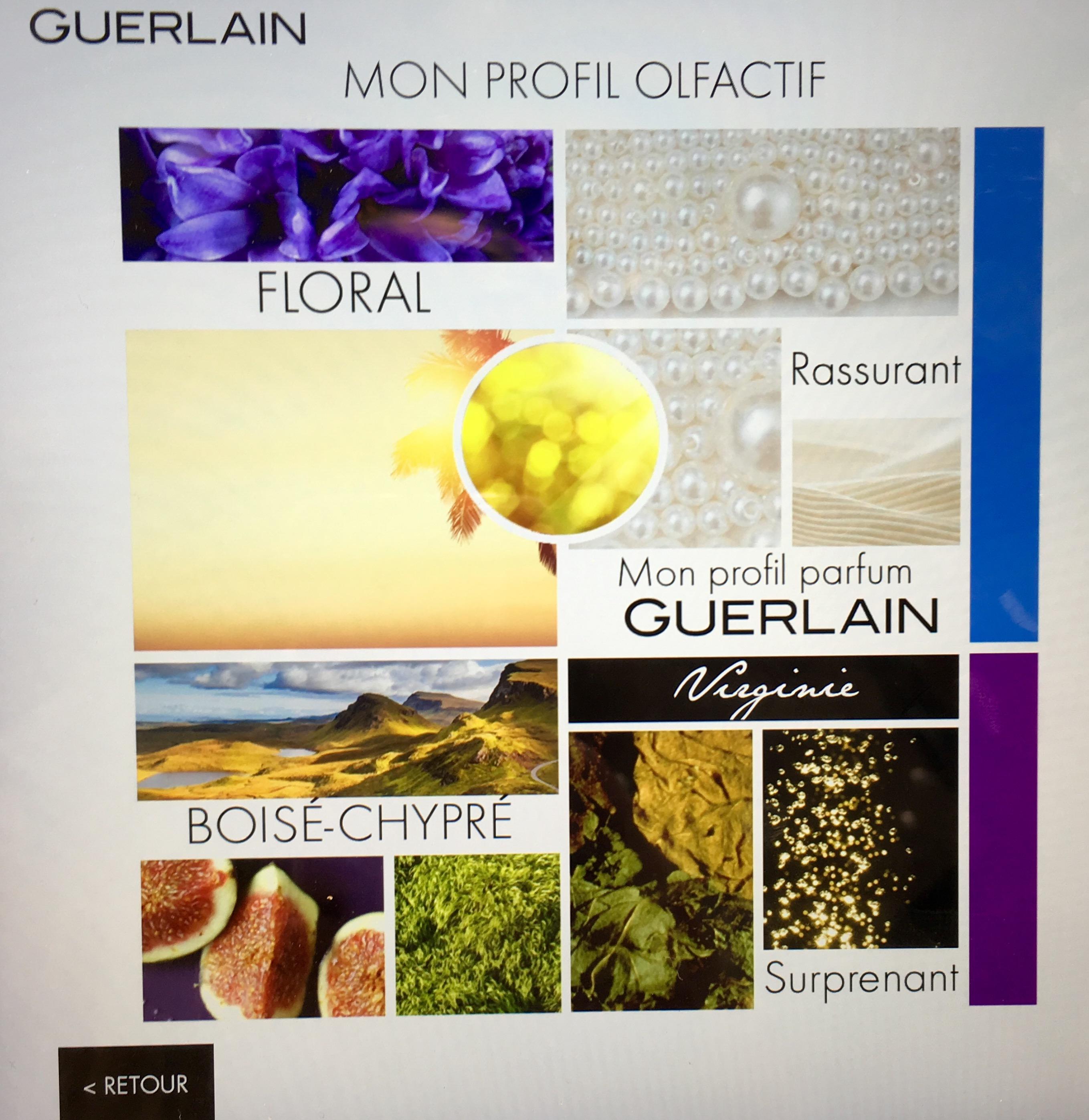 guerlain-saint-honoré-profil-olfactif