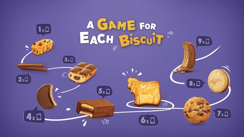 milka-biscuit-saga-jeux