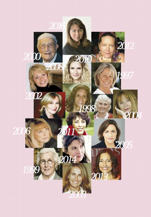 20-ans-generosite-partagee-grace-clarins-femmes-prix-clarins